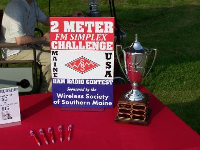 2 Meter Challenge