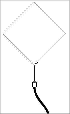 Square Loop Antenna diagram