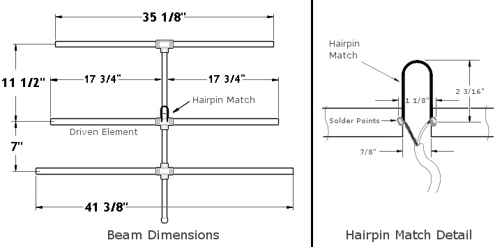 Tape Measure Antenna Schematics